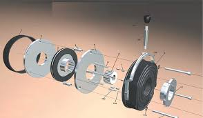 Spring loaded fail safe brake india