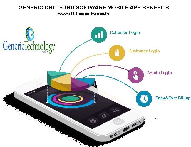 Chit Fund Software, Chit Fund Management Software-15