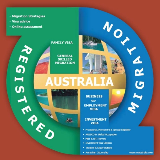 Migration strategies and Australian visa options